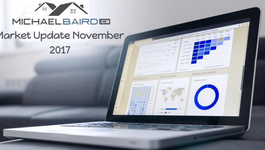Market Update (November 2017)
